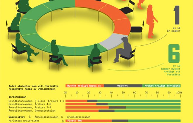Infographics Arkiv Visualizethat